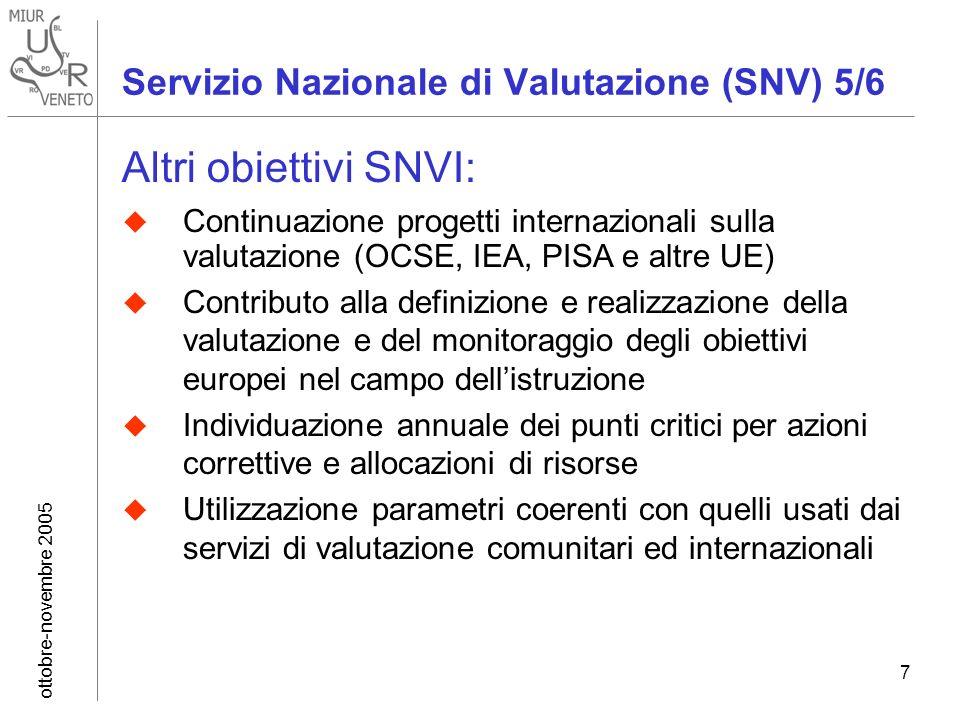 ottobre-novembre 2005 7 Altri obiettivi SNVI: Continuazione progetti internazionali sulla valutazione (OCSE, IEA, PISA e altre UE) Contributo alla definizione e realizzazione della valutazione e del monitoraggio degli obiettivi europei nel campo dellistruzione Individuazione annuale dei punti critici per azioni correttive e allocazioni di risorse Utilizzazione parametri coerenti con quelli usati dai servizi di valutazione comunitari ed internazionali Servizio Nazionale di Valutazione (SNV) 5/6