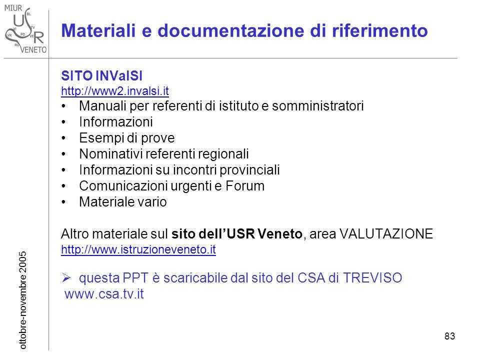 ottobre-novembre 2005 83 Materiali e documentazione di riferimento SITO INValSI http://www2.invalsi.it Manuali per referenti di istituto e somministra