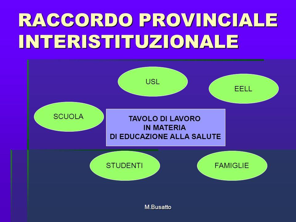 M.Busatto RACCORDO PROVINCIALE INTERISTITUZIONALE SCUOLA EELL STUDENTI USL FAMIGLIE TAVOLO DI LAVORO IN MATERIA DI EDUCAZIONE ALLA SALUTE