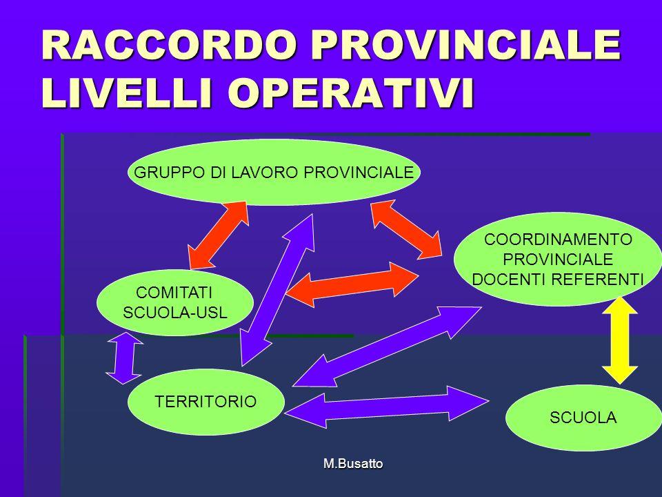 M.Busatto RACCORDO PROVINCIALE LIVELLI OPERATIVI COMITATI SCUOLA-USL TERRITORIO GRUPPO DI LAVORO PROVINCIALE COORDINAMENTO PROVINCIALE DOCENTI REFERENTI SCUOLA