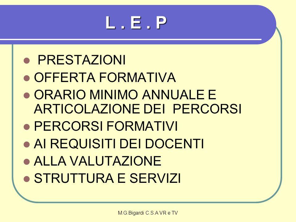 M.G.Bigardi C.S.A VR e TV L. E. P PRESTAZIONI OFFERTA FORMATIVA ORARIO MINIMO ANNUALE E ARTICOLAZIONE DEI PERCORSI PERCORSI FORMATIVI AI REQUISITI DEI
