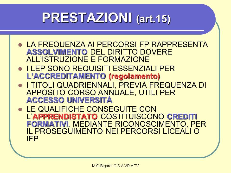 M.G.Bigardi C.S.A VR e TV PRESTAZIONI (art.15) ASSOLVIMENTO LA FREQUENZA AI PERCORSI FP RAPPRESENTA ASSOLVIMENTO DEL DIRITTO DOVERE ALLISTRUZIONE E FORMAZIONE LACCREDITAMENTO (regolamento) I LEP SONO REQUISITI ESSENZIALI PER LACCREDITAMENTO (regolamento) ACCESSO UNIVERSITÀ I TITOLI QUADRIENNALI, PREVIA FREQUENZA DI APPOSITO CORSO ANNUALE, UTILI PER ACCESSO UNIVERSITÀ APPRENDISTATOCREDITI FORMATIVI LE QUALIFICHE CONSEGUITE CON LAPPRENDISTATO COSTITUISCONO CREDITI FORMATIVI, MEDIANTE RICONOSCIMENTO, PER IL PROSEGUIMENTO NEI PERCORSI LICEALI O IFP