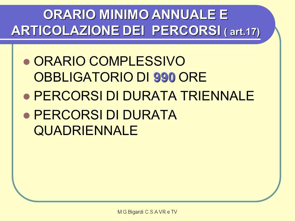 M.G.Bigardi C.S.A VR e TV ORARIO MINIMO ANNUALE E ARTICOLAZIONE DEI PERCORSI ( art.17) 990 ORARIO COMPLESSIVO OBBLIGATORIO DI 990 ORE PERCORSI DI DURATA TRIENNALE PERCORSI DI DURATA QUADRIENNALE