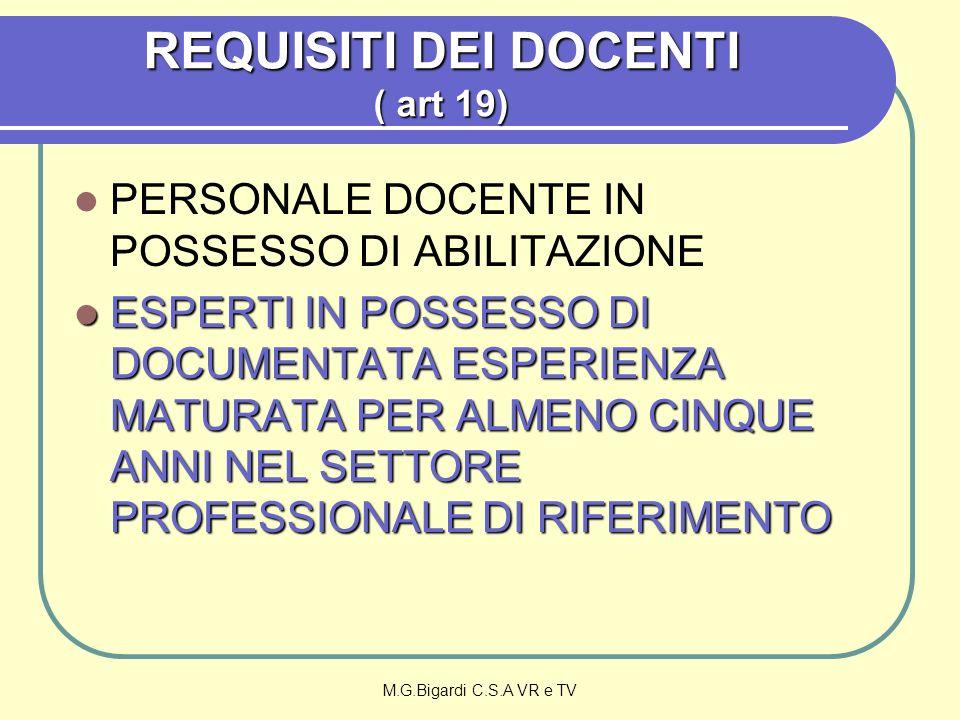 M.G.Bigardi C.S.A VR e TV REQUISITI DEI DOCENTI ( art 19) PERSONALE DOCENTE IN POSSESSO DI ABILITAZIONE ESPERTI IN POSSESSO DI DOCUMENTATA ESPERIENZA MATURATA PER ALMENO CINQUE ANNI NEL SETTORE PROFESSIONALE DI RIFERIMENTO ESPERTI IN POSSESSO DI DOCUMENTATA ESPERIENZA MATURATA PER ALMENO CINQUE ANNI NEL SETTORE PROFESSIONALE DI RIFERIMENTO