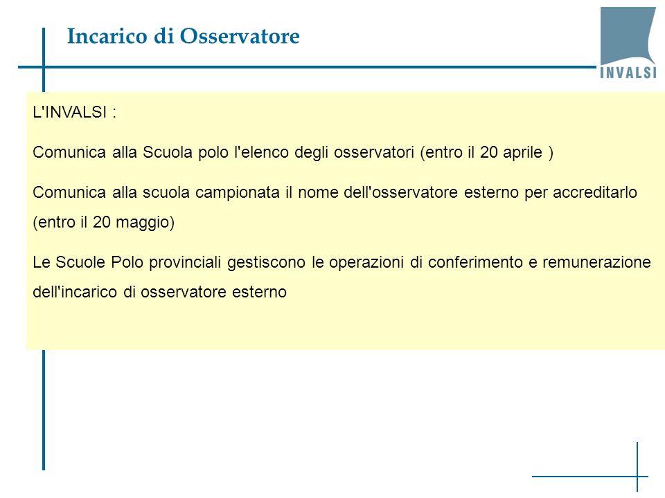 Contatti e numeri utili INVALSI http://www.invalsi.it/snv0809/ USR VENETO: www.istruzioneveneto.it Referente regionale Dott.ssa Gianna Miola – Dirigente Ufficio I Prof.