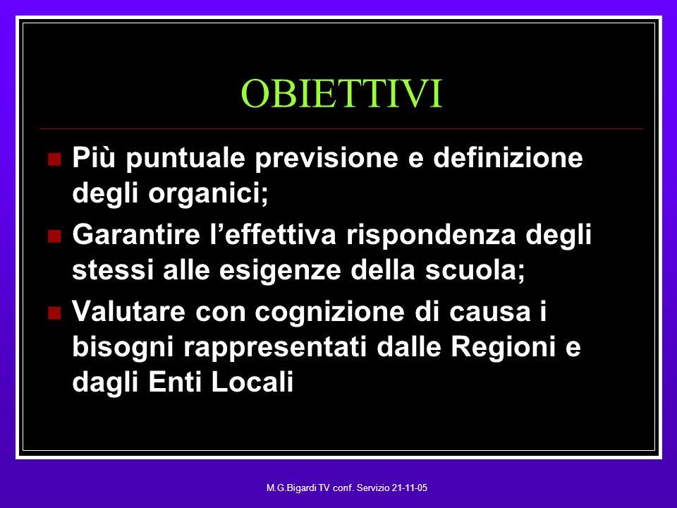 M.G.Bigardi TV conf. Servizio 21-11-05 OBIETTIVI Più puntuale previsione e definizione degli organici; Garantire leffettiva rispondenza degli stessi a