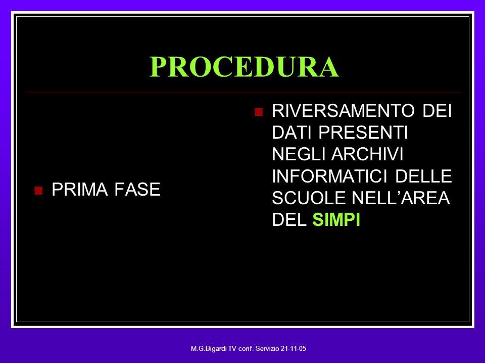 M.G.Bigardi TV conf. Servizio 21-11-05 PROCEDURA PRIMA FASE SIMPI RIVERSAMENTO DEI DATI PRESENTI NEGLI ARCHIVI INFORMATICI DELLE SCUOLE NELLAREA DEL S