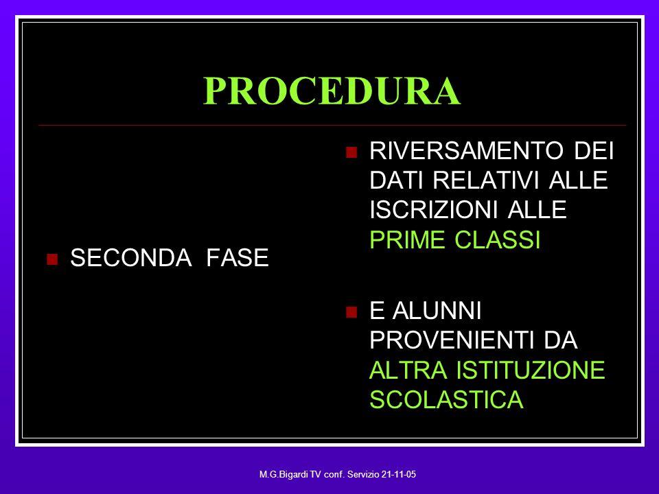 M.G.Bigardi TV conf. Servizio 21-11-05 PROCEDURA SECONDA FASE PRIME CLASSI RIVERSAMENTO DEI DATI RELATIVI ALLE ISCRIZIONI ALLE PRIME CLASSI ALTRA ISTI
