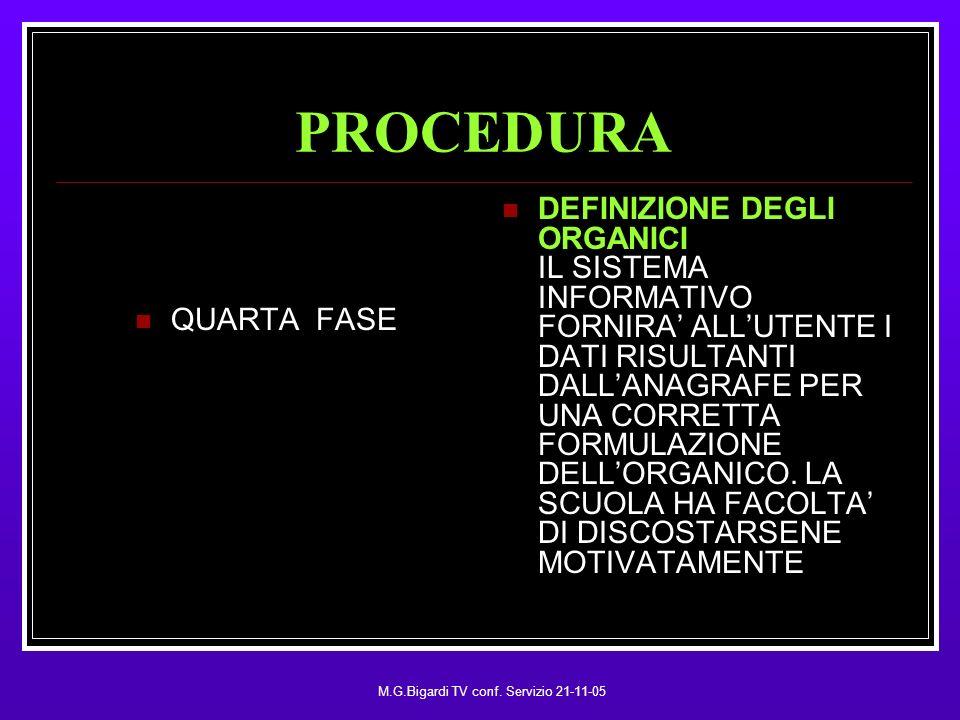 M.G.Bigardi TV conf. Servizio 21-11-05 PROCEDURA QUARTA FASE DEFINIZIONE DEGLI ORGANICI DEFINIZIONE DEGLI ORGANICI IL SISTEMA INFORMATIVO FORNIRA ALLU