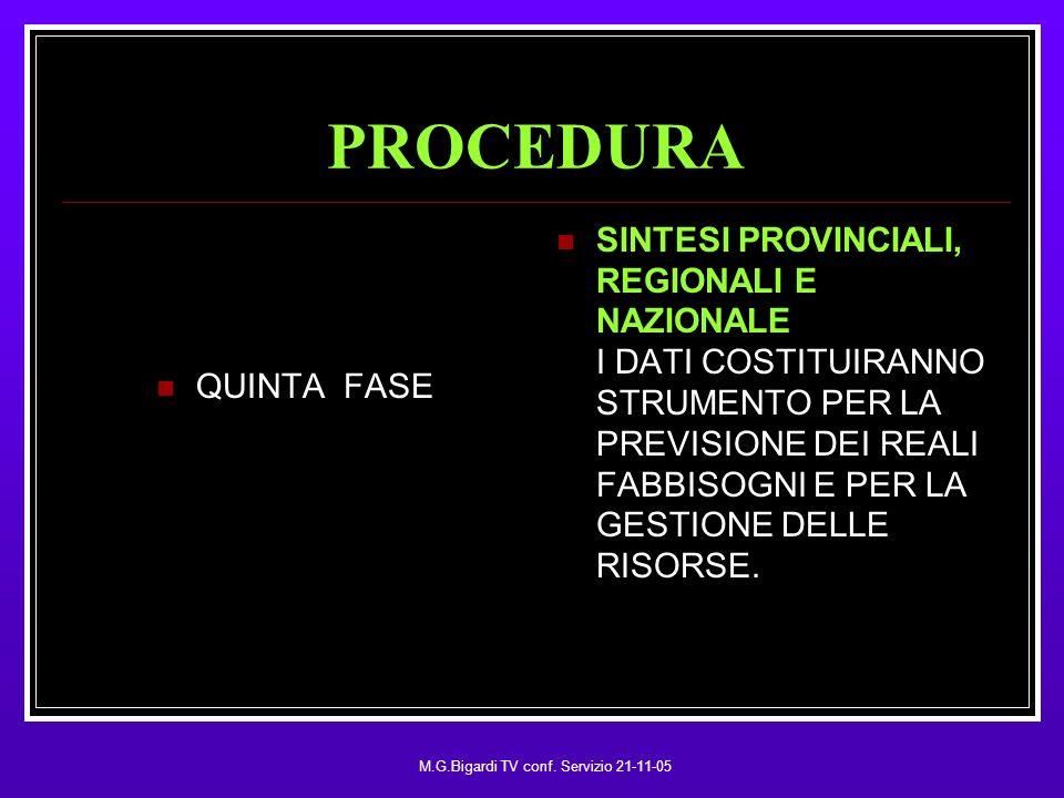 M.G.Bigardi TV conf. Servizio 21-11-05 PROCEDURA QUINTA FASE SINTESI PROVINCIALI, REGIONALI E NAZIONALE SINTESI PROVINCIALI, REGIONALI E NAZIONALE I D