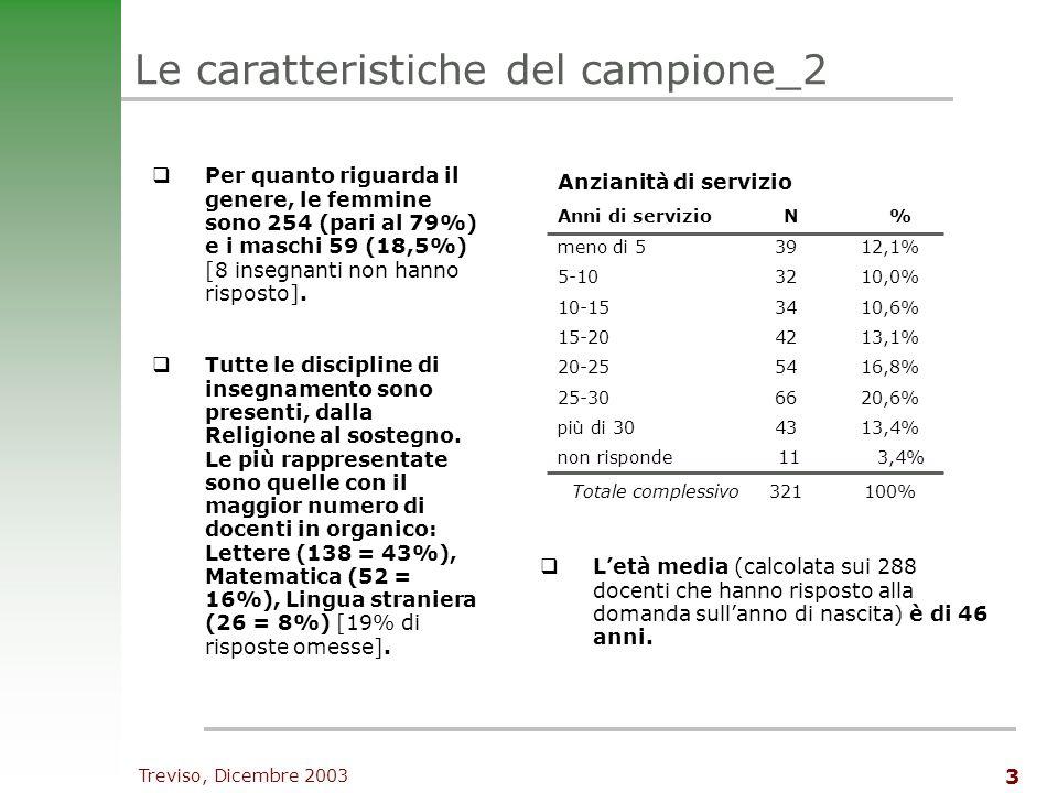 Treviso, Dicembre 2003 3 Le caratteristiche del campione_2 Per quanto riguarda il genere, le femmine sono 254 (pari al 79%) e i maschi 59 (18,5%) [8 insegnanti non hanno risposto].