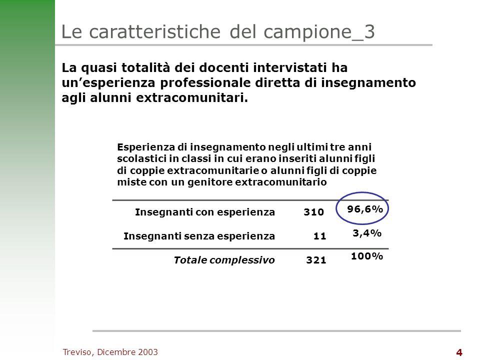 Treviso, Dicembre 2003 5 I bisogni di formazione degli insegnanti per favorire linserimento degli alunni extracomunitari