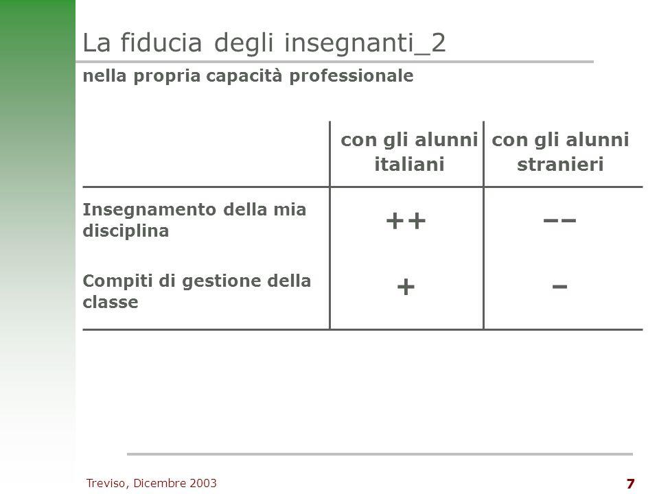 Treviso, Dicembre 2003 7 La fiducia degli insegnanti_2 nella propria capacità professionale con gli alunni stranieri con gli alunni italiani Insegnamento della mia disciplina Compiti di gestione della classe ++–– +–