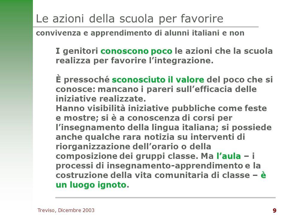 Treviso, Dicembre 2003 9 Le azioni della scuola per favorire convivenza e apprendimento di alunni italiani e non conoscono poco I genitori conoscono poco le azioni che la scuola realizza per favorire lintegrazione.