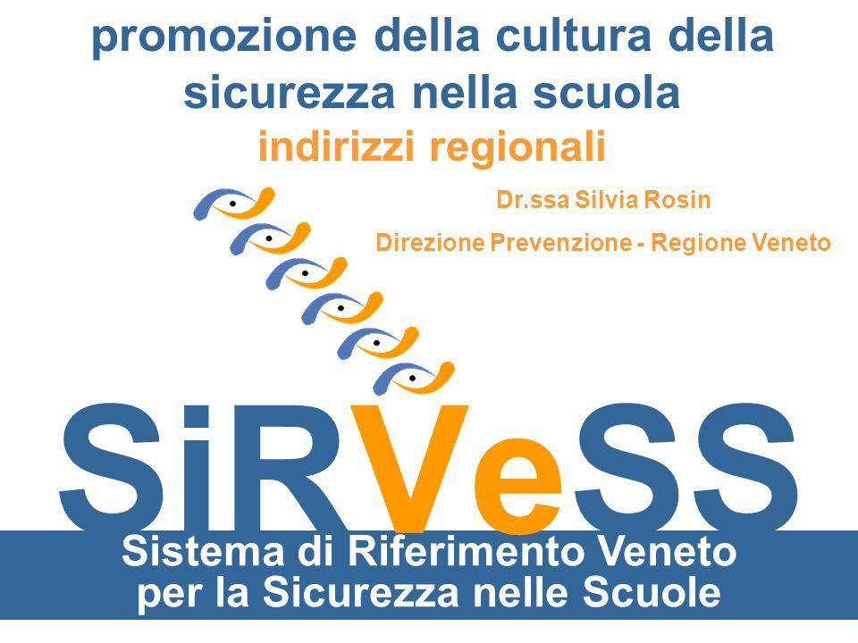 Sistema di Riferimento Veneto per la Sicurezza nelle Scuole SiRVeSS promozione della cultura della sicurezza nella scuola indirizzi regionali Dr.ssa S
