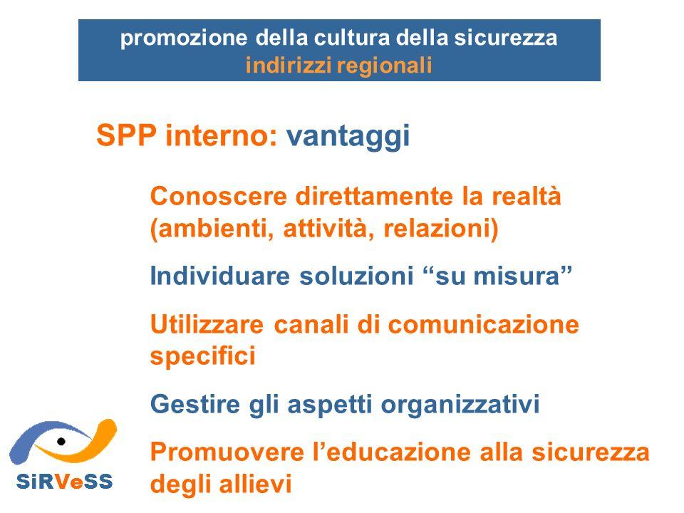SPP interno: vantaggi SiRVeSS Conoscere direttamente la realtà (ambienti, attività, relazioni) Individuare soluzioni su misura Utilizzare canali di co