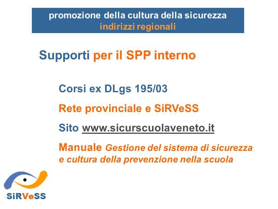 Supporti per il SPP interno SiRVeSS Corsi ex DLgs 195/03 Rete provinciale e SiRVeSS Sito www.sicurscuolaveneto.itwww.sicurscuolaveneto.it Manuale Gest