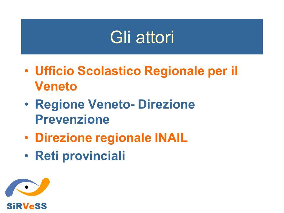 Gli attori Ufficio Scolastico Regionale per il Veneto Regione Veneto- Direzione Prevenzione Direzione regionale INAIL Reti provinciali SiRVeSS
