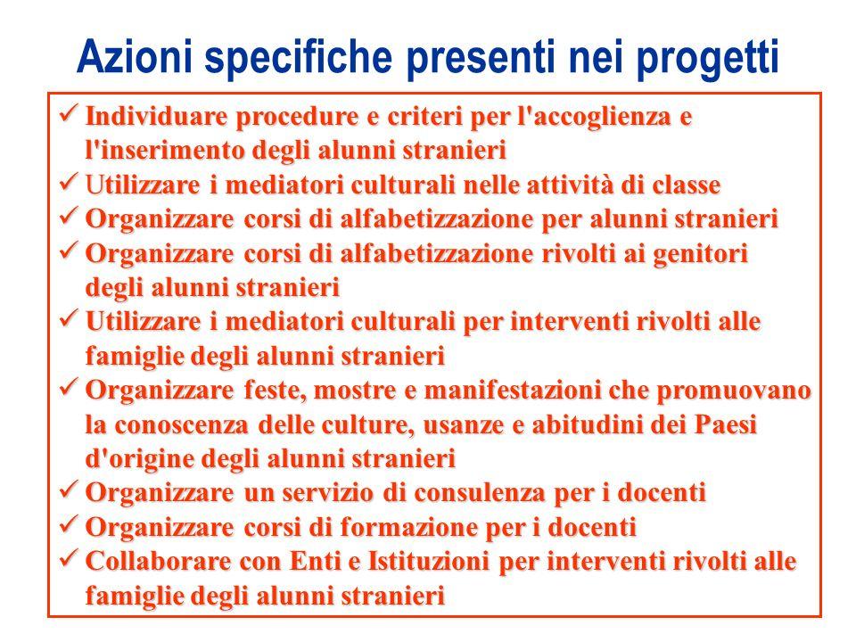 5 Azioni specifiche presenti nei progetti Individuare procedure e criteri per l'accoglienza e l'inserimento degli alunni stranieri Individuare procedu