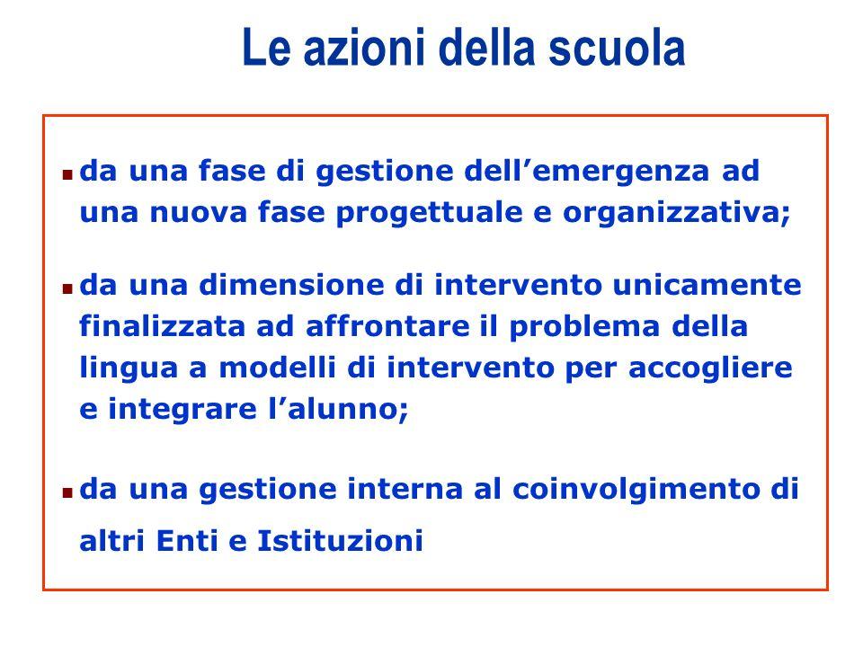 8 Le azioni della scuola da una fase di gestione dellemergenza ad una nuova fase progettuale e organizzativa; da una dimensione di intervento unicamen