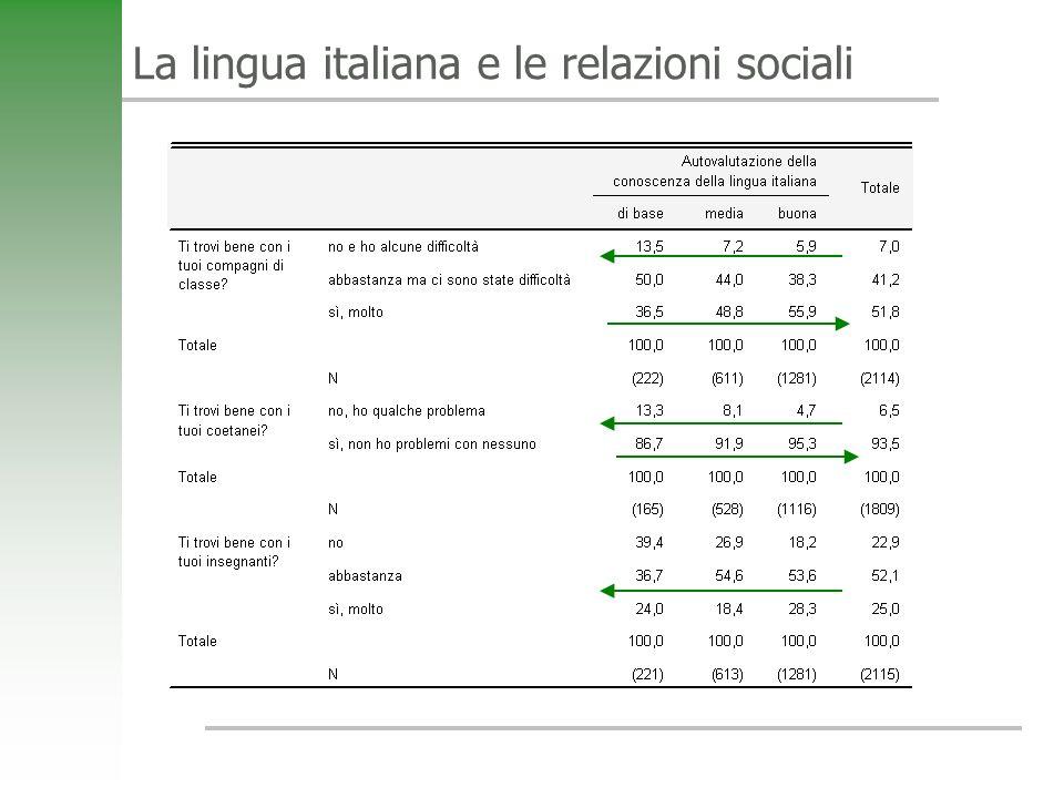 La lingua italiana e le relazioni sociali