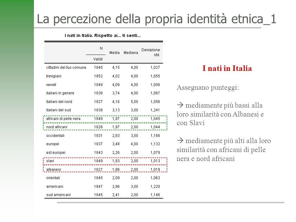La percezione della propria identità etnica_1 Assegnano punteggi: mediamente più bassi alla loro similarità con Albanesi e con Slavi mediamente più alti alla loro similarità con africani di pelle nera e nord africani I nati in Italia
