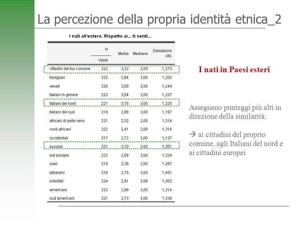Assegnano punteggi più alti in direzione della similarità: ai cittadini del proprio comune, agli Italiani del nord e ai cittadini europei La percezion