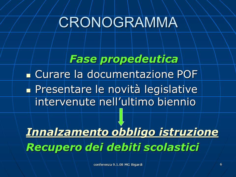conferenza 9.1.08 MG Bigardi 6 CRONOGRAMMA Fase propedeutica Curare la documentazione POF Curare la documentazione POF Presentare le novità legislativ
