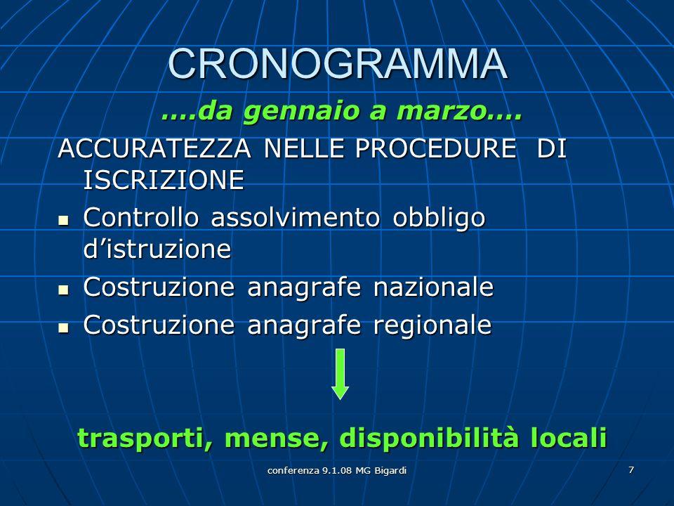 conferenza 9.1.08 MG Bigardi 7 CRONOGRAMMA ….da gennaio a marzo…. ACCURATEZZA NELLE PROCEDURE DI ISCRIZIONE Controllo assolvimento obbligo distruzione