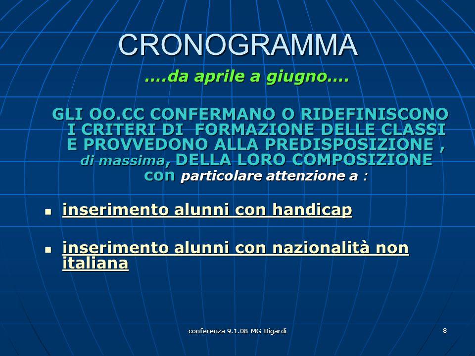conferenza 9.1.08 MG Bigardi 8 CRONOGRAMMA ….da aprile a giugno….