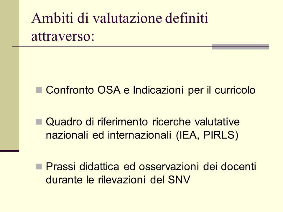 Ambiti di valutazione definiti attraverso: Confronto OSA e Indicazioni per il curricolo Quadro di riferimento ricerche valutative nazionali ed internazionali (IEA, PIRLS) Prassi didattica ed osservazioni dei docenti durante le rilevazioni del SNV