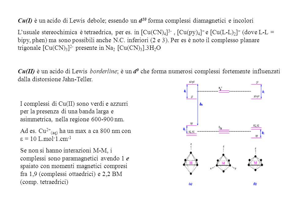 Cu(I) è un acido di Lewis debole; essendo un d 10 forma complessi diamagnetici e incolori Lusuale stereochimica è tetraedrica, per es. in [Cu(CN) 4 ]