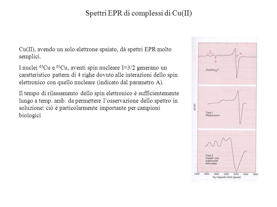 Spettri EPR di complessi di Cu(II) Cu(II), avendo un solo elettrone spaiato, dà spettri EPR molto semplici. I nuclei 63 Cu e 65 Cu, aventi spin nuclea