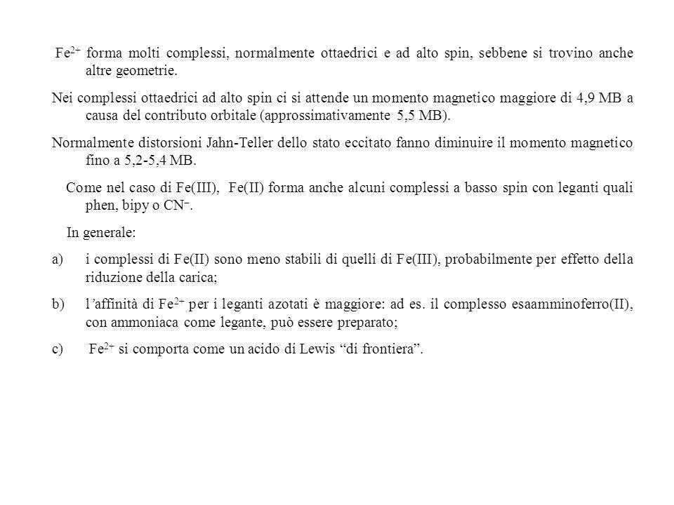Fe 2+ forma molti complessi, normalmente ottaedrici e ad alto spin, sebbene si trovino anche altre geometrie. Nei complessi ottaedrici ad alto spin ci