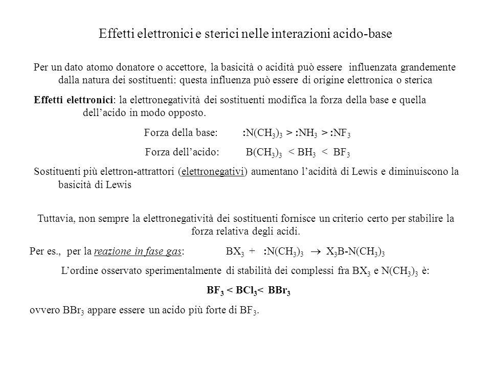 Questa apparente anomalia può essere capita considerando le interazioni esistenti nella molecola planare BX 3 e il fatto che quando tale molecola si lega alla base il gruppo BX 3 diventa piramidale e latomo di B non interagisce più con gli elettroni degli atomi X Semplici calcoli di energie di legame indicano che le interazioni nei legami B-X diminuiscono nellordine F>> Cl> Br.