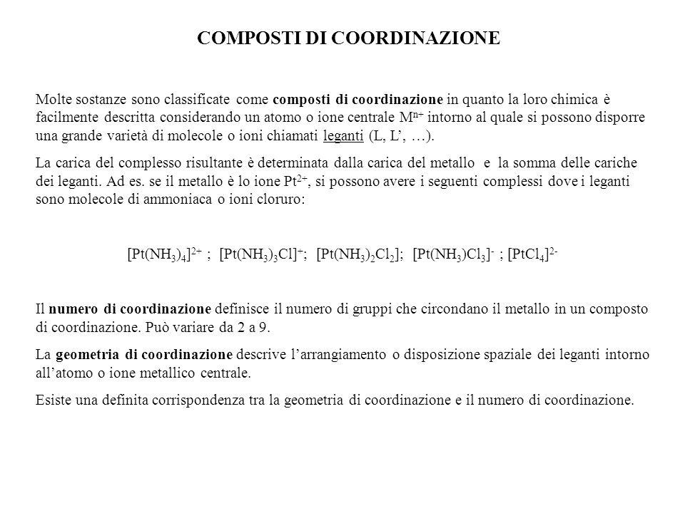 COMPOSTI DI COORDINAZIONE Molte sostanze sono classificate come composti di coordinazione in quanto la loro chimica è facilmente descritta considerand