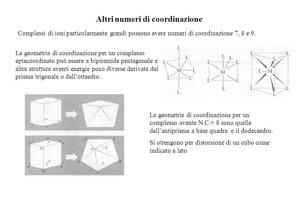 Complessi di ioni particolarmente grandi possono avere numeri di coordinazione 7, 8 e 9. Le geometrie di coordinazione per un complesso avente N.C.= 8