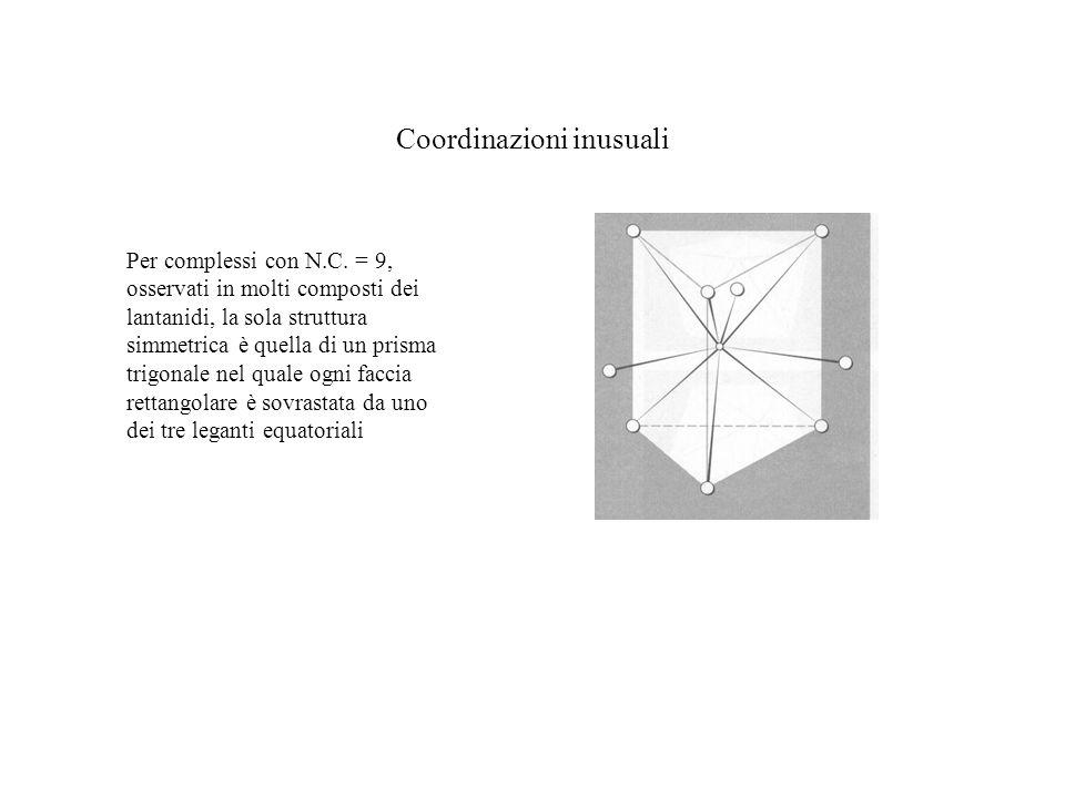 Coordinazioni inusuali Per complessi con N.C. = 9, osservati in molti composti dei lantanidi, la sola struttura simmetrica è quella di un prisma trigo