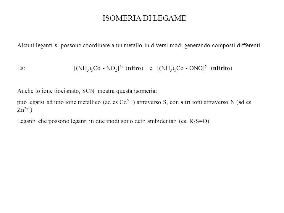 ISOMERIA DI LEGAME Alcuni leganti si possono coordinare a un metallo in diversi modi generando composti differenti. Es: [(NH 3 ) 5 Co - NO 2 ] 2+ (nit