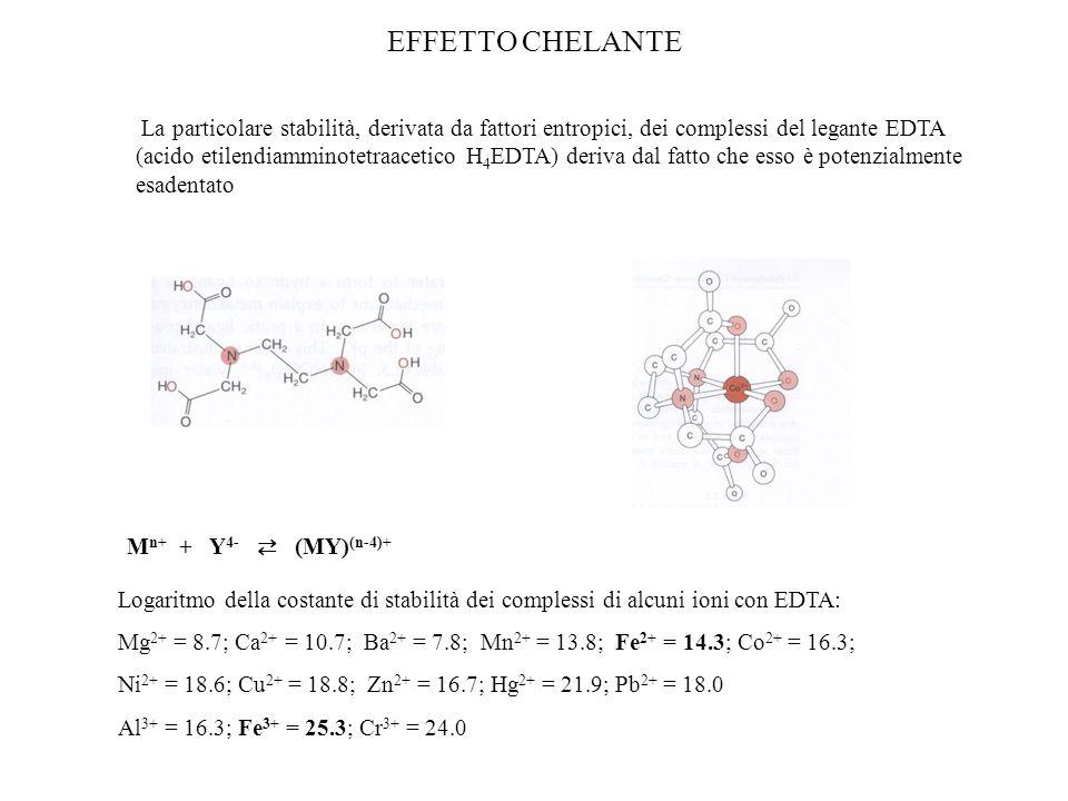 EFFETTO CHELANTE La particolare stabilità, derivata da fattori entropici, dei complessi del legante EDTA (acido etilendiamminotetraacetico H 4 EDTA) d