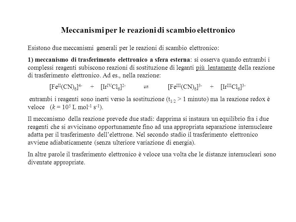 Meccanismi per le reazioni di scambio elettronico Esistono due meccanismi generali per le reazioni di scambio elettronico: 1) meccanismo di trasferime