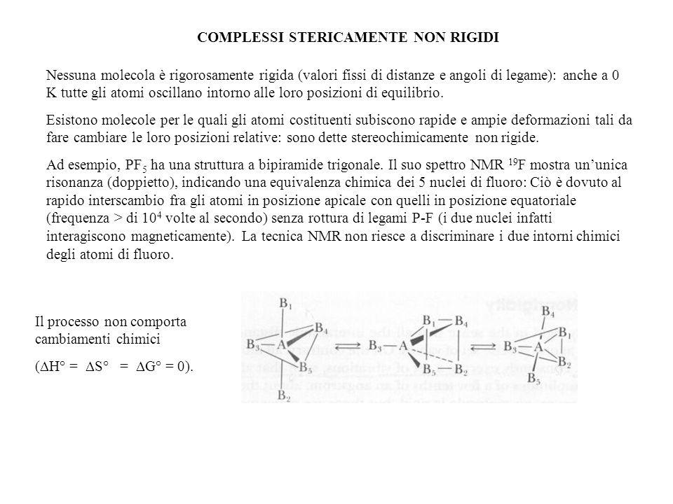 COMPLESSI STERICAMENTE NON RIGIDI Nessuna molecola è rigorosamente rigida (valori fissi di distanze e angoli di legame): anche a 0 K tutte gli atomi o