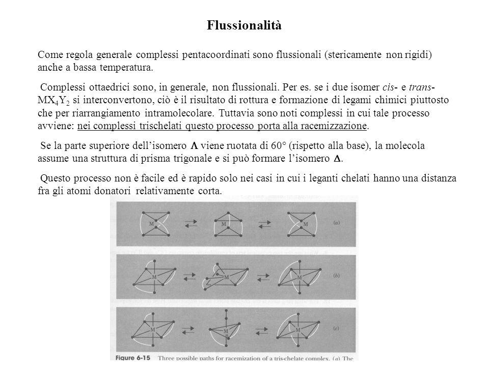 Flussionalità Come regola generale complessi pentacoordinati sono flussionali (stericamente non rigidi) anche a bassa temperatura. Complessi ottaedric