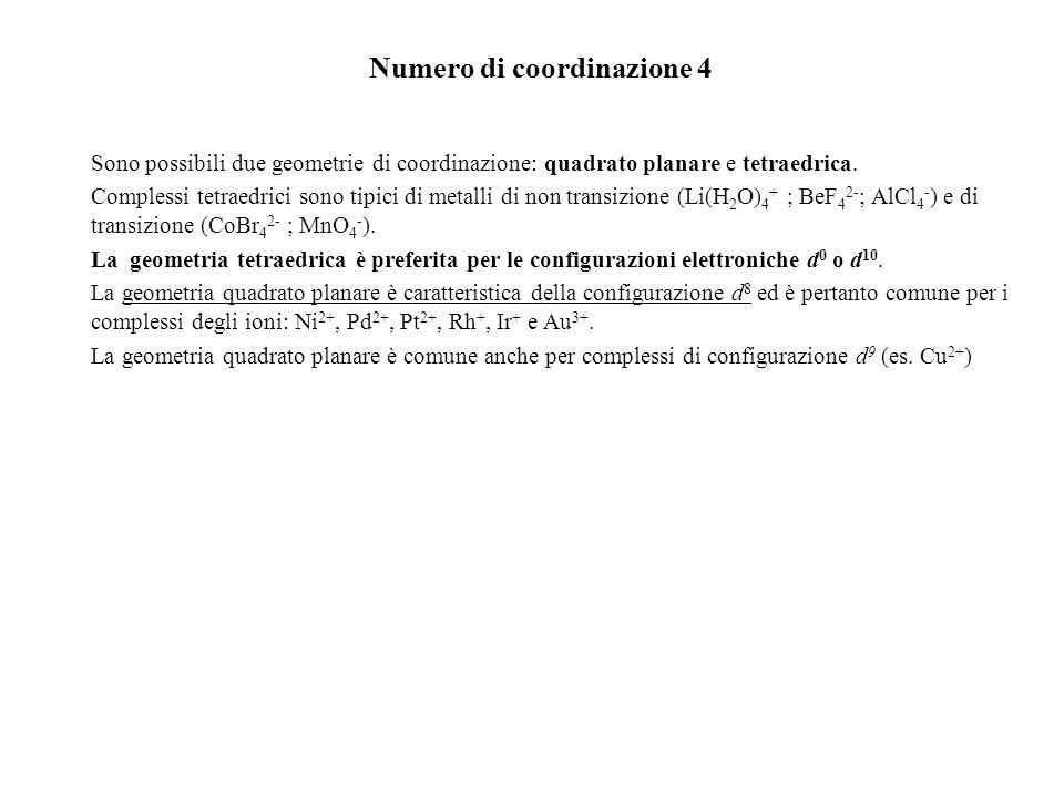 Complessi quadrato-planari Sapendo che nei complessi di Pt(II) i 4 leganti si dispongono a vertici di un quadrato al cui centro cè il metallo, la struttura dei complessi [Pt(NH 3 ) 4 ] 2+, [Pt(NH 3 ) 3 Cl] +, [Pt(NH 3 )Cl 3 ] - e [PtCl 4 ] 2- è immediatamente prevedibile: Per il complesso [Pt(NH 3 ) 2 Cl 2 ] sono possibili due disposizioni dei leganti (2 isomeri): indicati con il prefisso cis e trans: