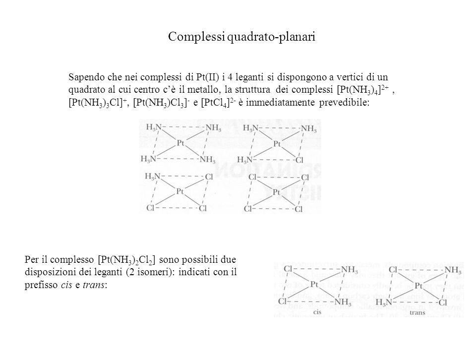 Complessi quadrato-planari Sapendo che nei complessi di Pt(II) i 4 leganti si dispongono a vertici di un quadrato al cui centro cè il metallo, la stru