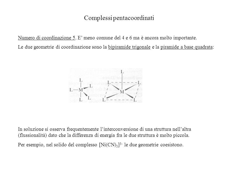 EFFETTO CHELANTE La particolare stabilità, derivata da fattori entropici, dei complessi del legante EDTA (acido etilendiamminotetraacetico H 4 EDTA) deriva dal fatto che esso è potenzialmente esadentato Logaritmo della costante di stabilità dei complessi di alcuni ioni con EDTA: Mg 2+ = 8.7; Ca 2+ = 10.7; Ba 2+ = 7.8; Mn 2+ = 13.8; Fe 2+ = 14.3; Co 2+ = 16.3; Ni 2+ = 18.6; Cu 2+ = 18.8; Zn 2+ = 16.7; Hg 2+ = 21.9; Pb 2+ = 18.0 Al 3+ = 16.3; Fe 3+ = 25.3; Cr 3+ = 24.0 M n+ + Y 4- (MY) (n-4)+