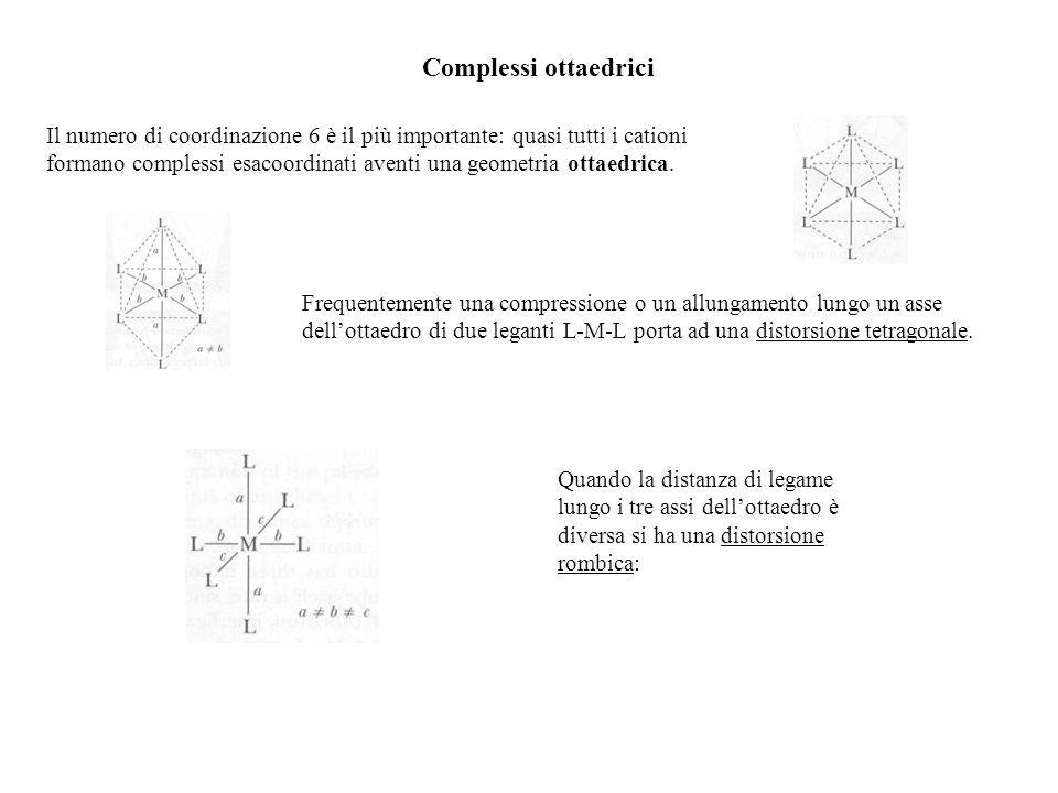 Complessi ottaedrici Il numero di coordinazione 6 è il più importante: quasi tutti i cationi formano complessi esacoordinati aventi una geometria otta