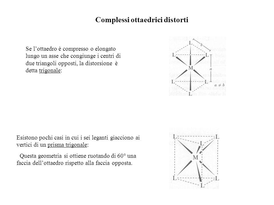 Se lottaedro è compresso o elongato lungo un asse che congiunge i centri di due triangoli opposti, la distorsione è detta trigonale: Esistono pochi ca