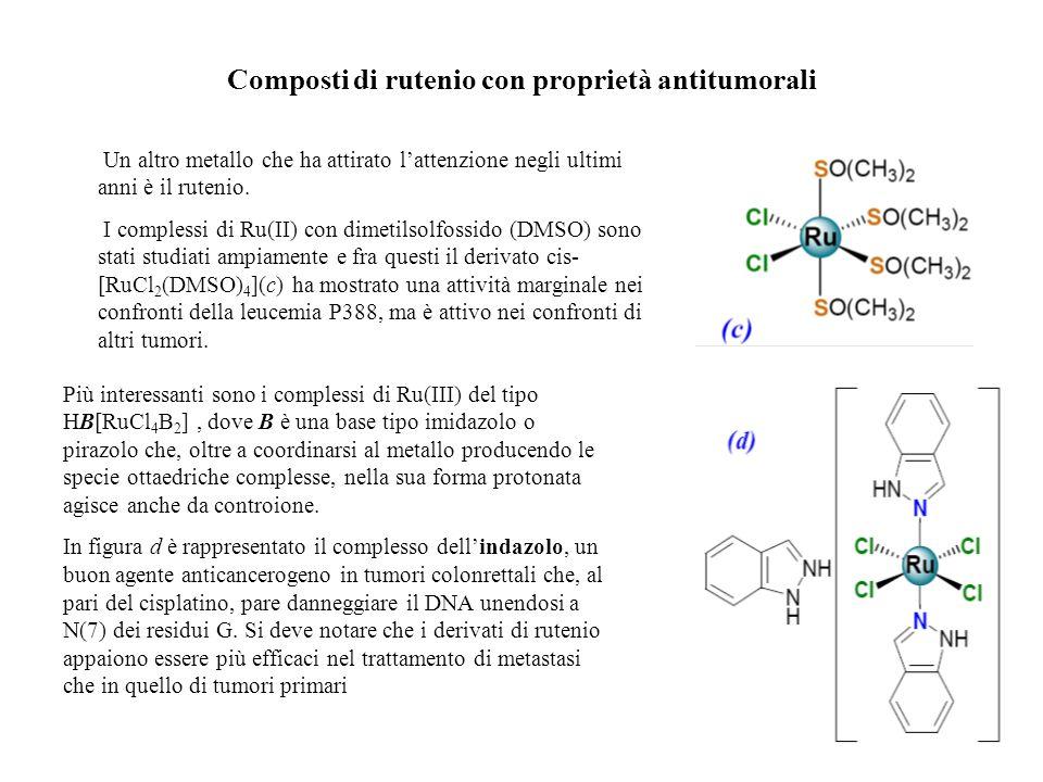 Composti di rutenio con proprietà antitumorali Un altro metallo che ha attirato lattenzione negli ultimi anni è il rutenio. I complessi di Ru(II) con