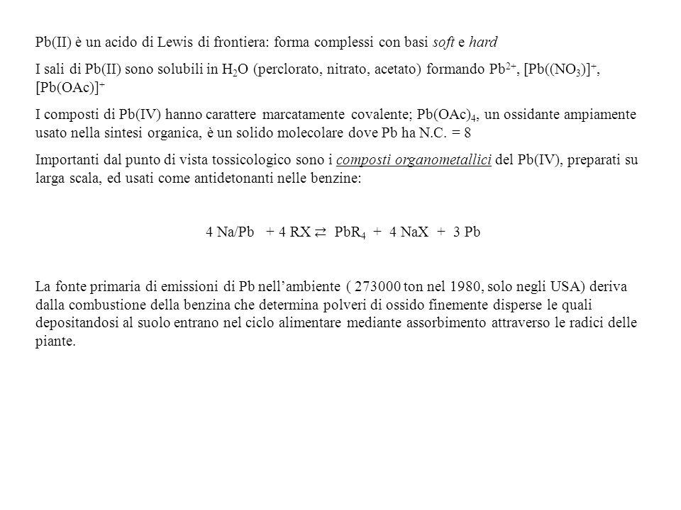 Pb(II) è un acido di Lewis di frontiera: forma complessi con basi soft e hard I sali di Pb(II) sono solubili in H 2 O (perclorato, nitrato, acetato) f